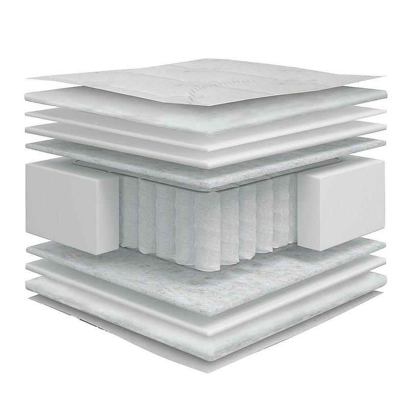 ΣΤΡΩΜΑ VELVET 120x200*23cm 3D (CHIC STROM) CHI-112266
