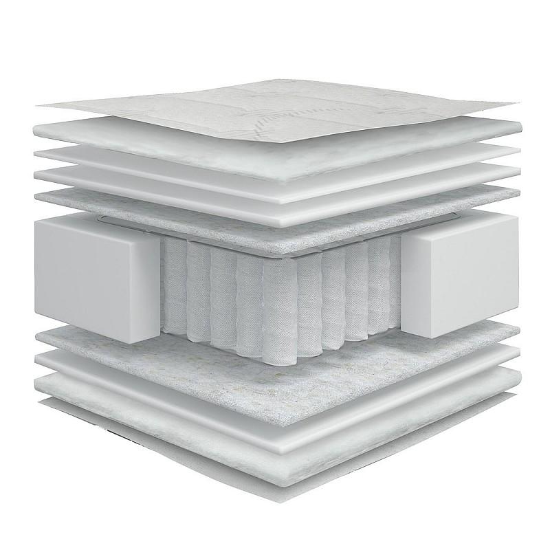 ΣΤΡΩΜΑ VELVET 160x200*23cm 3D (CHIC STROM) CHI-112270